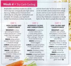 "Carb Cycling: ""strategically plan high-calorie days (e.g. holiday parties) between lower-calorie days."""