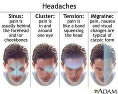 "What's missing from this list of ""headaches""? ...... CHIARI HEADACHES! #FAIL boo to this.  Per the usual, #Chiari is left out and forgotten, even by the medical community. Unacceptable. This is why we often go so long without any diagnosis: it's just simply forgotten to be included ie checked for. Woopsies. >:o/"