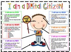 The Book Fairy-Goddess: Digital Citizenship - How to teach younger students about digital citizenship. Computer Lessons, Technology Lessons, Teaching Technology, Technology Integration, Educational Technology, Digital Technology, Computer Lab, Instructional Technology, Instructional Strategies