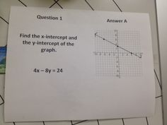 Round the Room/Scavenger Hunt activity for graphing standard form equations and finding the x- and y-intercepts.
