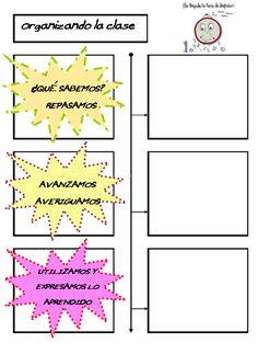 Enseñando y Aprendiendo Visual Learning, English Class, Professor, Classroom, Journal, School, Blog, Project Based Learning, Cooperative Learning