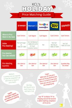 Holiday Price Matching: How to Pay Less at 5 of Your Favorite Stores.  The Krazy Coupon Lady makes Holiday shopping easier for us everyone!