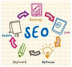 SEO stands for Search Engine Optimization, which is the best activity for the business enlargement. Since there are lots of websites you can find on the web but Google will tell you which are the best one and this is where SEO come into the picture.