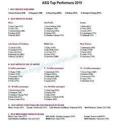 ACI_Top_20_Airports_2011.jpg