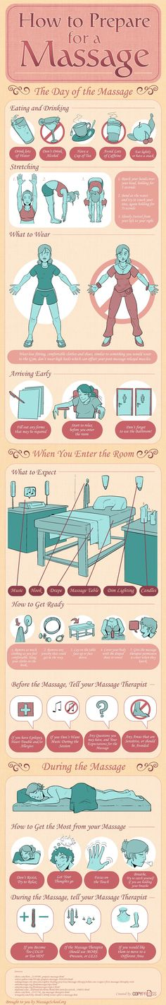 If you've never had a massage you probably have some questions: Should I eat, drink, or stretch before the massage? What about after the massage? What should I wear? Can I leave any clothes on? The graphic below should put your mind at ease if you're a little anxious – it illustrates what to expect during your massage therapy session and explains how to prepare for your massage.......kur spa