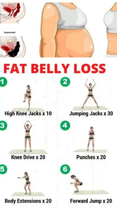 Gym Workout For Beginners, Gym Workout Tips, Fitness Workout For Women, At Home Workout Plan, Easy Workouts, Fitness Goals, Workout Videos, Fitness Tips, Fitness Motivation