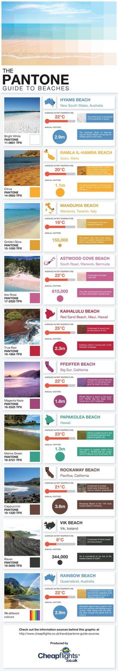 The Pantone guide to beaches (Infographic)