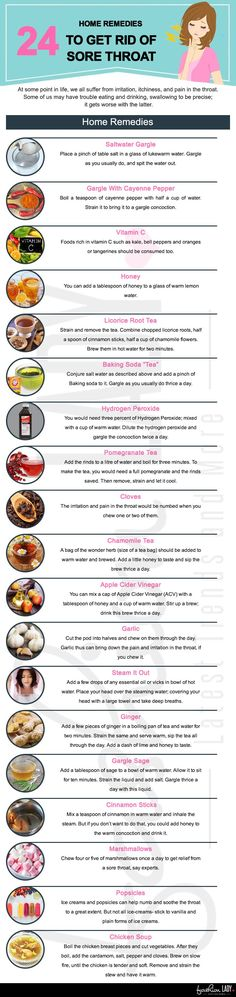 24 Home Remedies to get rid of Sore Throat