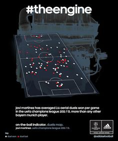adidas create new player type - The Engine - Footy Headlines