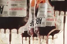 Blood Groups Types