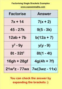 Math Teacher, Math Classroom, Teaching Math, Math Help, Fun Math, Algebra Worksheets, Printable Worksheets, Algebra Activities, Gcse Math