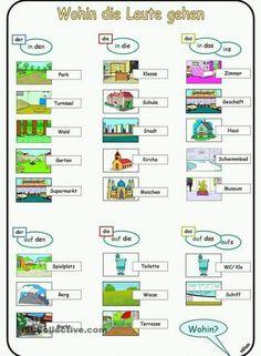 - where people go _ learning posters - Study German, German English, Learn German, German Grammar, German Words, German Resources, Deutsch Language, German Translation, Germany Language