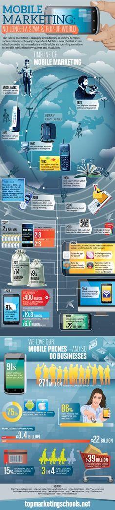 Infografik mit einer Übersicht zu den aktuellen Trends und Entwicklungen beim mobilen Marketing