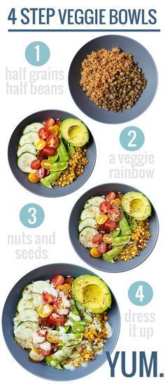 Rainbow Veggie Bowls with Jalapeño Ranch Make 4 Step Veggie Bowls using whatever ingredients you have on hand! (link includes a recipe for Rainbow Veggie Bowls with Homemade Jalapeño Ranch Veggie Recipes, Whole Food Recipes, Vegetarian Recipes, Cooking Recipes, Healthy Recipes, Veggie Bowl Recipe, Yummy Recipes, Recipies, Healthy Snacks