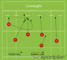 Afbeeldingsresultaat voor rugby backs moves Tag Rugby, Rugby Drills, Rugby Poster, Rugby Coaching, Rugby Training, All Blacks, Planer, Soccer, Sports