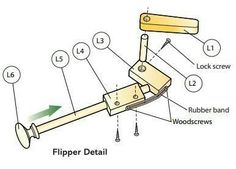FLIPPER: en el pinball, palanca que impele la bola hacia arriba o adelante.