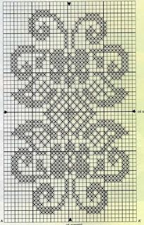 Hobbies and I: Wire Break Tray Patterns - Dolly My Hobbies and I: Wire Break Tray Patterns - Dolly Hobilerim ve ben: 2019 Hobilerim ve ben: 2019 Мобильный LiveInternet Бискорню монохром. Crochet Patterns Filet, Crochet Diagram, Loom Patterns, Embroidery Patterns, Cross Stitch Bird, Cross Stitch Borders, Simple Cross Stitch, Bead Crochet Rope, Crochet Cross