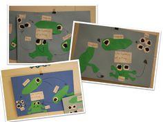 pond life kindergarten | Preschool Activities for Frog Unit http://www.mrswillskindergarten.com ...