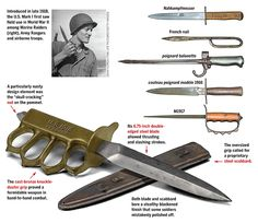 The brutal realities of trench warfare spurred development of crude close-quarters stabbers that developed into the American Mark I trench knife. (Illustration by Gregory Proch)