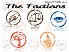 These are the groups in the divergent series