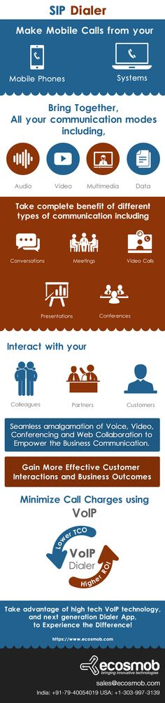 Understand the #SIP #Mobile #Dialer in detail by exploring this InfoGraphic.