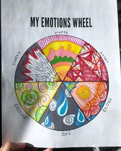 Today in art therapy group, exploring 'my emotions wheel.' Each person creat. - Art therapy - Today in art therapy group, exploring 'my emotions wheel.' Each person creates art to represent - Emotions Wheel, My Emotions, Counseling Activities, Art Therapy Activities, Therapy Worksheets, Feelings Activities, Health Activities, Group Counseling, Group Activities