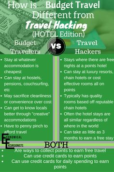There is no reason why you can't combine both budget travel and travel hacking to get the cheapest travel everything and everywhere (scheduled via http://www.tailwindapp.com?utm_source=pinterest&utm_medium=twpin&utm_content=post92343267&utm_campaign=scheduler_attribution)