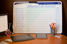 Client Workflow Board For Photographers | Photography Concentrate