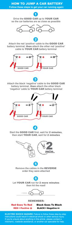 How 2 Jump Start A Car ~ via http://at.progressive.com/everything-insurance/how-to-jump-a-car-battery?utm_source=Progressive&utm_medium=Email&utm_campaign=Newsletter_July