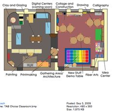 Great ideas on how to set up a choice based art room art great ideas on how to set up a choice based art room art organization pinterest choices room and art classroom malvernweather Choice Image