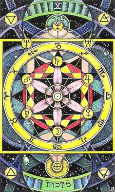 Wheel of Fortune (Oddly, the Hebrew word on the card, Merakevet, means Chariot, although there is the association of wheels turning,,,)