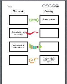 Creatief schrijven. Geïnspireerd op een bestaande pin. Spelling Activities, 21st Century Skills, Close Reading, Classroom Inspiration, Primary School, Creative Writing, Learn English, Coaching, Language