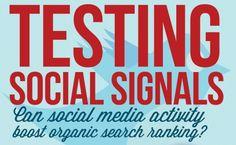 De Page Ranking impact van Twitter, Facebook en Google+ [infographic]