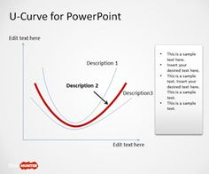U-Curve PowerPoint Template