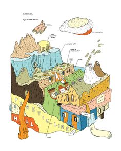 Marc Bell: What drives plate tectonics. From the book :The Where The Why and The How is a recent release from Chronicle books that asks 75 artists and illustrators to interpret the unsolved mysteries of science'