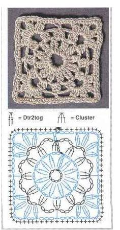 No 30 dahlia square lace croch – Artofit Crochet Mandala Pattern, Crochet Motifs, Granny Square Crochet Pattern, Crochet Cross, Crochet Flower Patterns, Crochet Diagram, Crochet Chart, Crochet Squares, Crochet Granny
