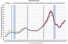 Calculated Risk: Real Prices and Price-to-Rent Ratio in October