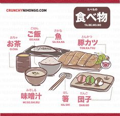 Today we're about to learn some basic Japanese food vocabularies! Happy learning °˖✧◝(⁰▿⁰)◜✧˖° ………………………………………… Useful Links: • CrunchyNihongo - Easy to Learn Japanese Lessons Site • Get our easy Japan lessons on your facebook timeline • FREE...