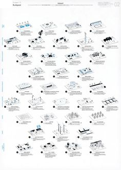Urban space types / Runner-Up Project - EUROPAN 12 - Budapest - Manual towards a CLUMSY | 2 Romain Granoux - François JUSTET - Margaux Minier: