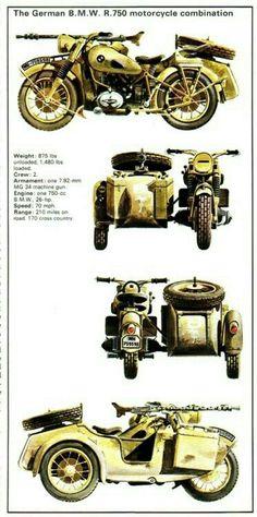 B.M.W. R 750
