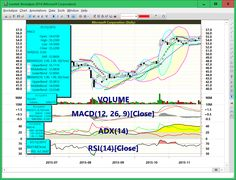 Stock trading system backtesting