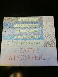 Earth's Atmosphere foldable. Great post on using foldables in science!