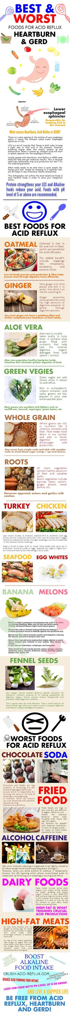 Idk how I'm gonna avoid the bad stuff…here goes… Infographic: Best & Worst Foods for Acid Reflux, Heartburn, and GERD. Idk how I'm gonna avoid the bad stuff…here goes… Infographic: Best & Worst Foods for Acid Reflux, Heartburn, and GERD. Low Acid Recipes, Acid Reflux Recipes, Gastritis Diet, Ulcer Diet, Gerd Diet, Stop Acid Reflux, Acid Reflux Remedies, Natural Remedies For Heartburn, Reflux Diet