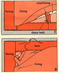 Hems - all sorts of hemming techniques, always look here when deciding. Book from 1959.