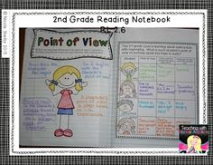 From Nicole Shelby: Grade Reading Interactive Notebook (aligned with the CC Standards). This is an awesome product. This notebook covers all of the grade Reading Standards (including Literature, Informational, and Foundational Skills). 2nd Grade Ela, 2nd Grade Writing, 2nd Grade Teacher, 3rd Grade Reading, Second Grade, Grade 1, Reading Workshop, Reading Skills, Reading Tips
