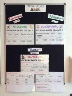 Øget fokus på ordklassernes bøjning - en hjælpe-tavle hvor eleverne selvstændigt kan hente hjælp...
