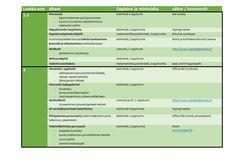 TVT-opetussuunnitelma.docx Ipad, Teacher, School, Professor, Teachers