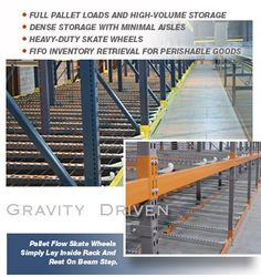 UNARCO Pallet Flow Rack system moves full pallets with heavy-duty skate wheels and gravity - Perfect for FIFO stock rotation and dense pallet storage. Warehouse Pallet Racking, Pallet Storage, Racking System, Beams, Minimalism, Flow, This Is Us, Exposed Beams