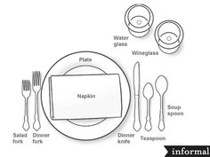 Plate Setting Guide Sharing About How To Setup The Formal Table Or Informal Tips We Should Consider Manners