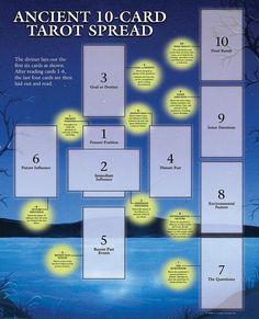 Celtic Cross Tarot, What Are Tarot Cards, Tarot Card Spreads, Tarot Astrology, Astrology Numerology, Aquarius Astrology, Astrology Chart, Tarot Learning, Tarot Card Meanings